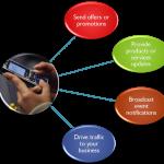 SMS Broadcast Database